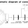 SharpStar Astrografo 15028HNT Newtoniano Hiperbolico F2.8_5